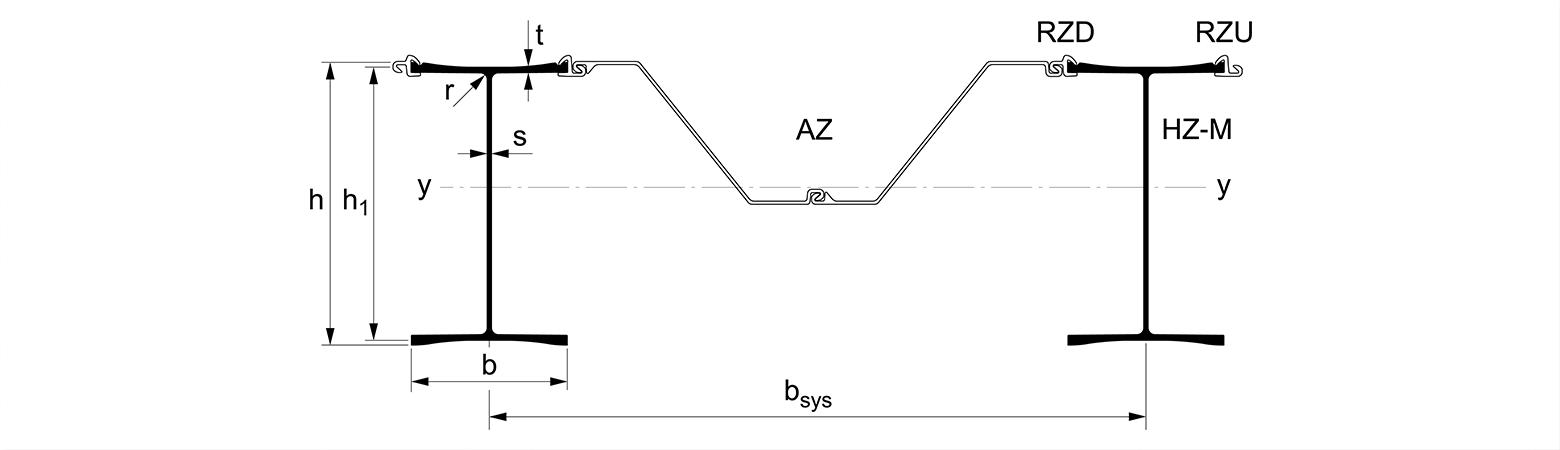 Rideau mixte HZ-M/AZ - éléments constituants