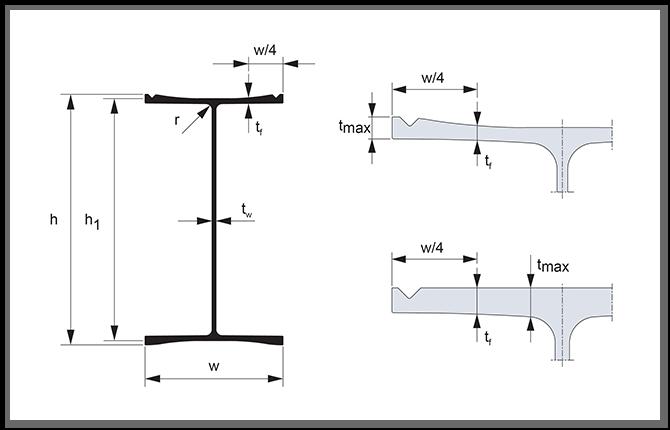 HZ-M Geometry - Sol 102 | ArcelorMittal | Steel sheet piles
