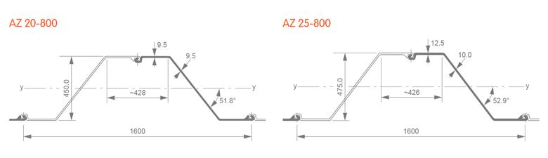 AZ-800 new generation