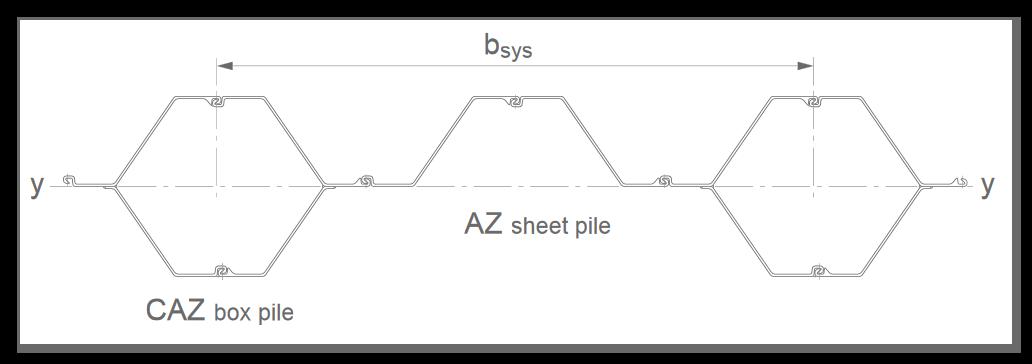 Combiwalls CAZ/AZ steel sheet piles - sketch GB | ArcelorMittal