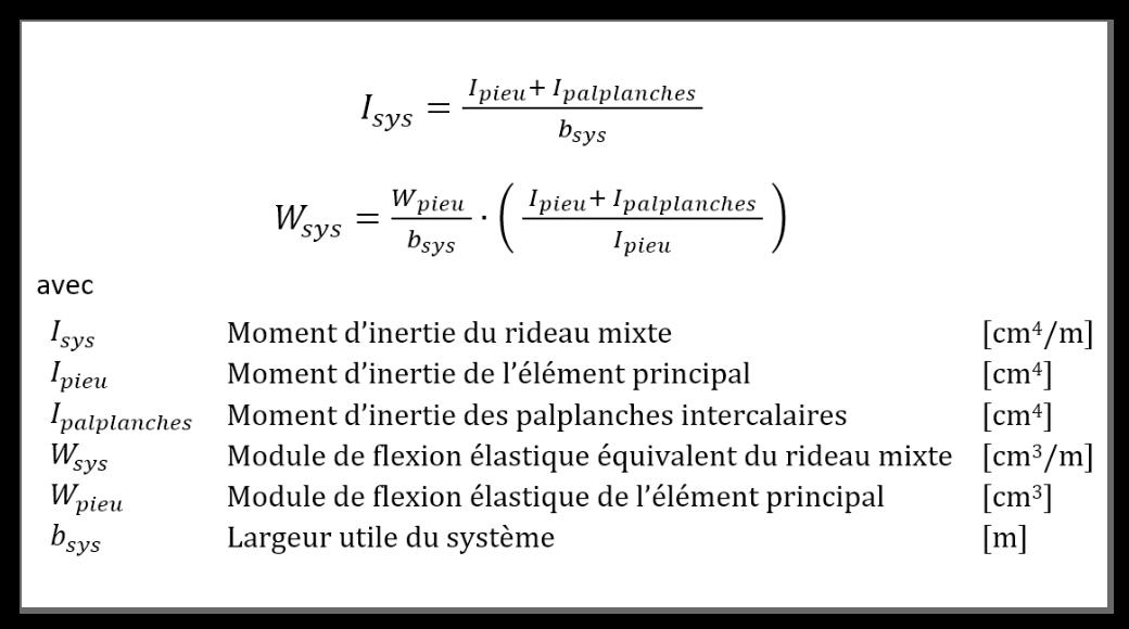 Formule: détermination du module de flexion élastique équivalent d'un rideau mixte