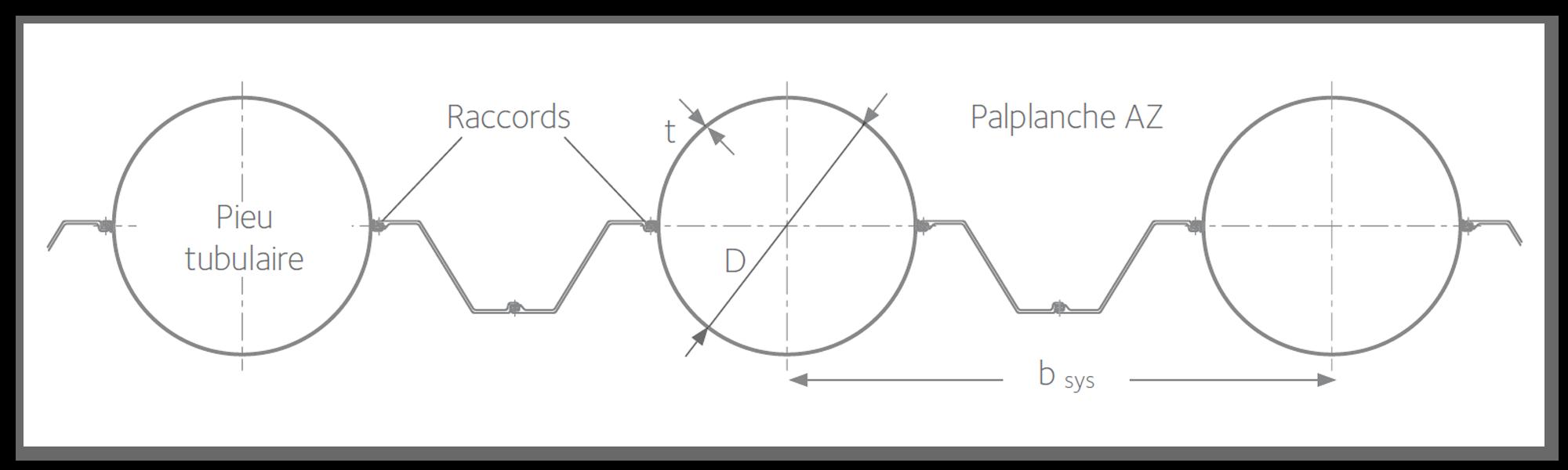 Rideaux mixtes tube acier / AZ - croquis FR | ArcelorMittal Palplanches