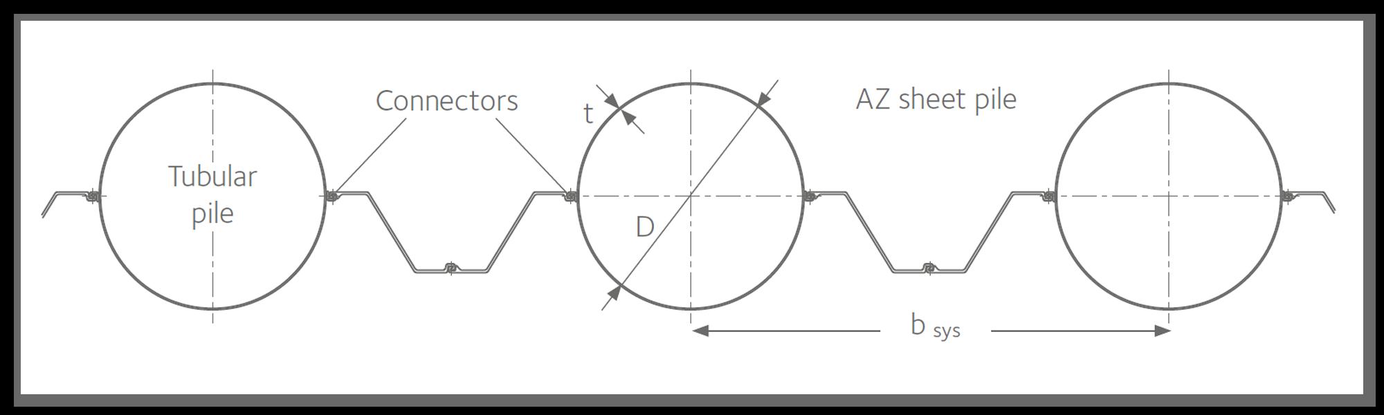 Combiwalls tubes/AZ steel sheet piles - sketch GB | ArcelorMittal Sheet Piles